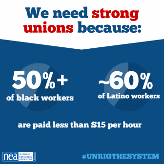 America Needs Strong Unions